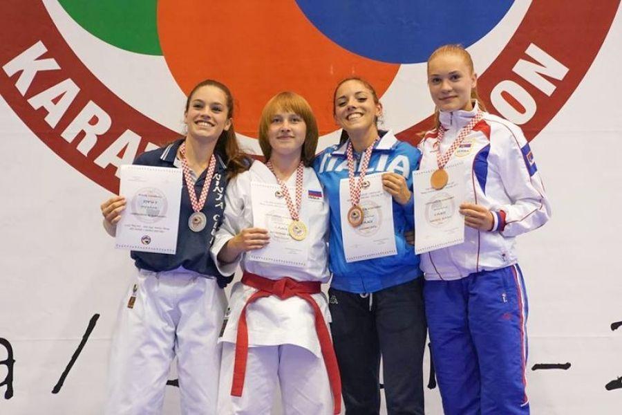 Молодежный Кубок Karate1 2017